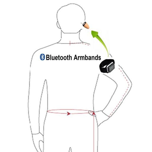 Bluetooth Box на рамо
